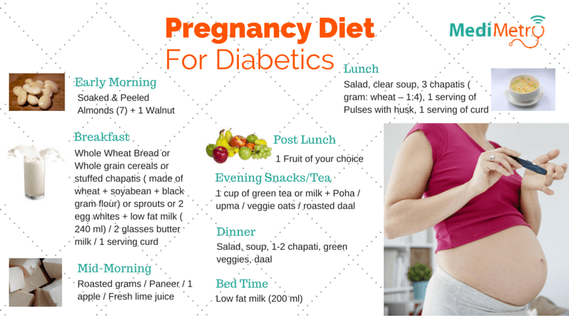 Pregnancy Diet Chart for Diabetic